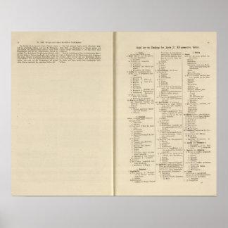 Introduction 1213 Tafel der Karte XII Poster