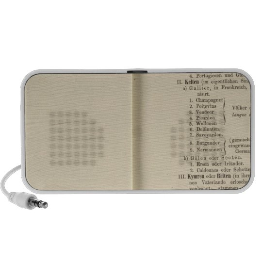 Introduction 1213 Tafel der Karte XII Speaker