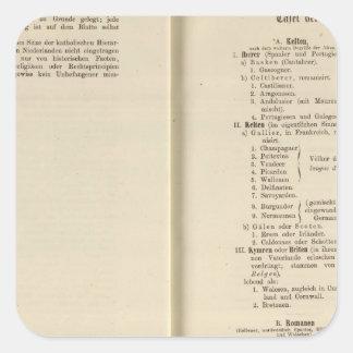 Introduction 1213 Tafel der Karte XII Square Sticker