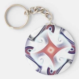 Introspective Sensation Basic Round Button Keychain