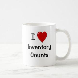 Inventario que cuenta la taza - cuentas del invent