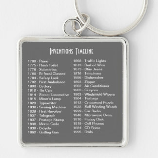 Inventions Timeline Keychain