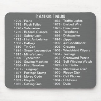 Inventions Timeline Mousepad