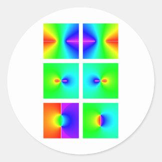 inverse trigonometric functions in complex plane round stickers
