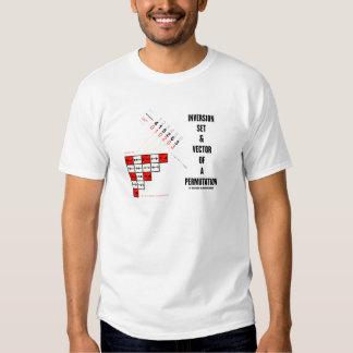 Inversión fijada y vector de una permutación camisas