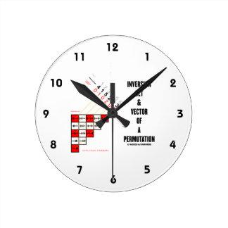 Inversión fijada y vector de una permutación reloj redondo mediano