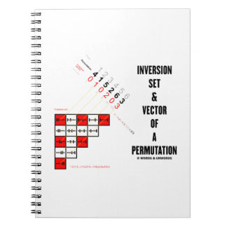 Inversion Set & Vector Of A Permutation Note Books
