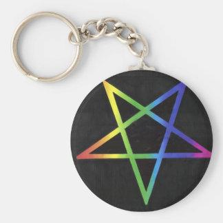Inverted rainbow pentagram keyring