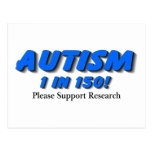 Investigación de la ayuda del autismo postales