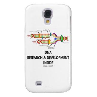 Investigación y desarrollo de la DNA dentro