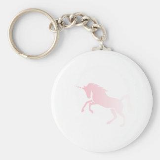 Invisible_Pink_Unicorn Llavero