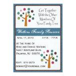 Invitación de la reunión del árbol de familia+