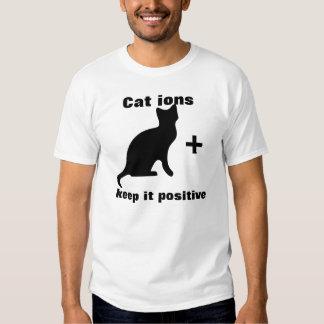 Iones del gato playera