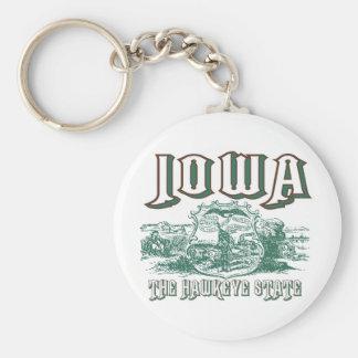 Iowa Keychain