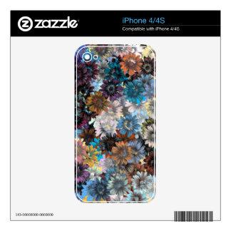 iPhone 4 Skin Template - Customized