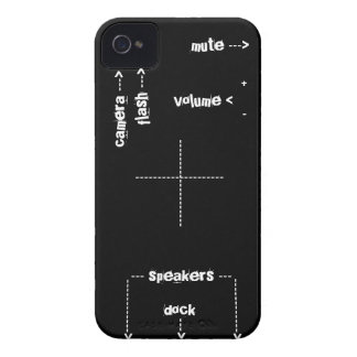 iPhone Buttons case