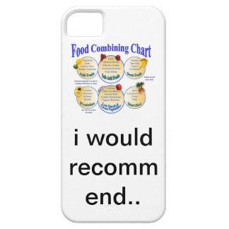 iphone iPhone SE/5/5s case