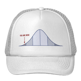 IQ Bell Curve You Are Here Trucker Hat