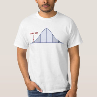IQ Bell Curve You Are Here Tee Shirts