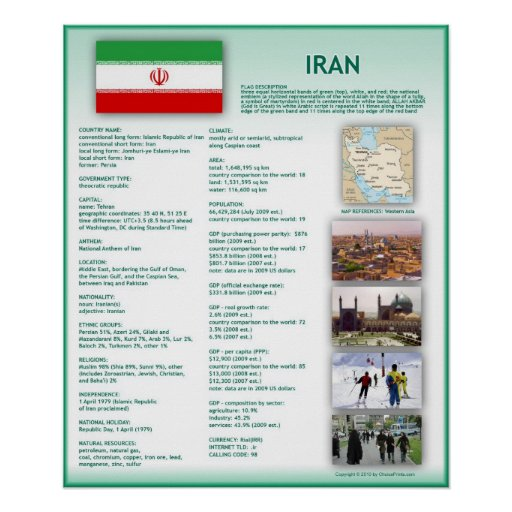 Iran Posters