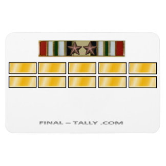 Iraq  month deployment time MAGNET 2 ICS