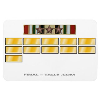 Iraq month deployment time MAGNET 3 ICS