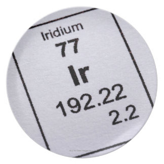 Iridium molecular formula party plates