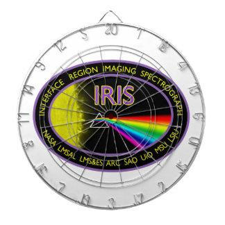 IRIS - The Interface Region Imaging Spectrograph Dart Board