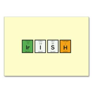 Irish chemcial elements Zy4ra Card
