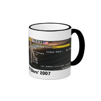 Irishsombrero Ringer Coffee Mug