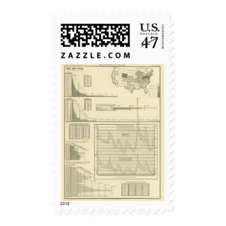 Iron and steel postage