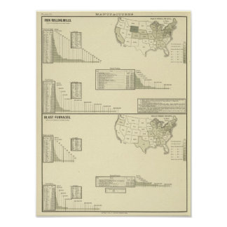 Iron rolling mills and blast furnaces print