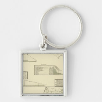 Iron rolling mills and blast furnaces Silver-Colored square keychain