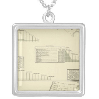 Iron rolling mills and blast furnaces square pendant necklace