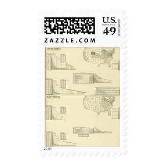 Iron rolling mills and blast furnaces stamp