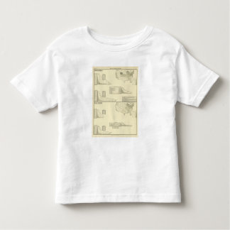 Iron rolling mills and blast furnaces toddler t-shirt