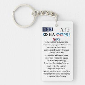 IRS Scandal Acronym Single-Sided Rectangular Acrylic Keychain