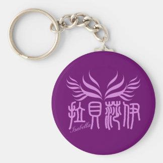 Isabella - Kanji Name Keychain
