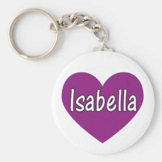 Isabella Keychain