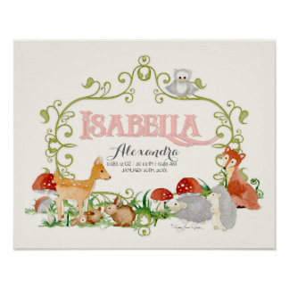 Isabella Top 100 Baby Names Girls Newborn Nursery Poster