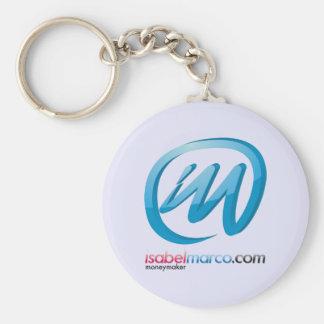 Isabelmarco's Keychain