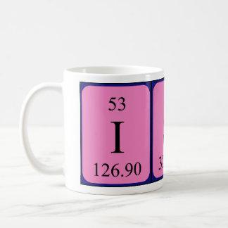 Isac periodic table name mug