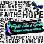 Collage of Words - Thyroid Cancer