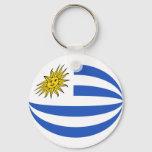 Uruguay Fisheye Flag Keychain
