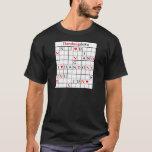 dandongdoku T-Shirt
