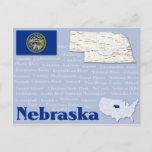 "Postcard ""Nebraska"""