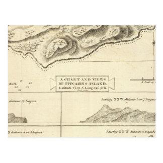 Isla de Pitcairn Postales