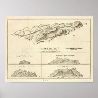 Isla de Pitcairn Póster