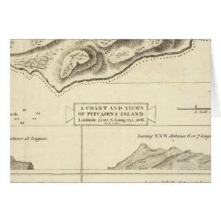 Isla de Pitcairn Tarjeta