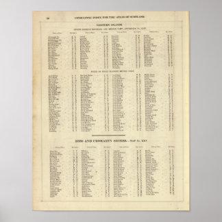 Islas occidentales del índice, Ross, condados de C Póster